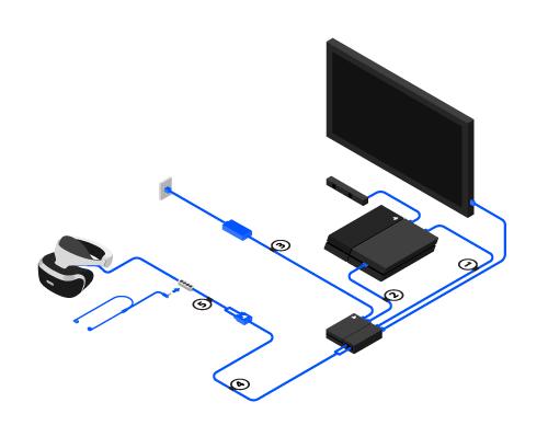 VRはセットアップが複雑。(画像はPS VR公式サイトより)