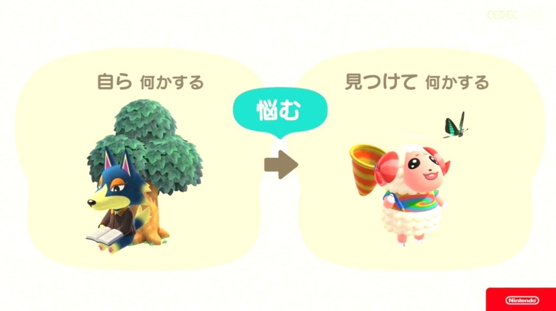 ユーザー 森 切り替え の どうぶつ